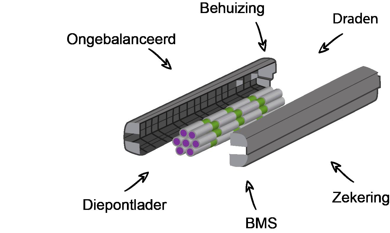 baterie avec fleches N - Verlengen levensduur van lithiumbatterijen