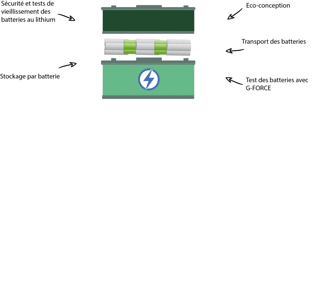 batterie eplosée 2FR 1 1024x921 - Consulting