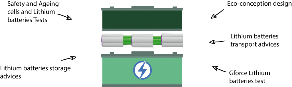 batterie2 1024x308 - Consulting